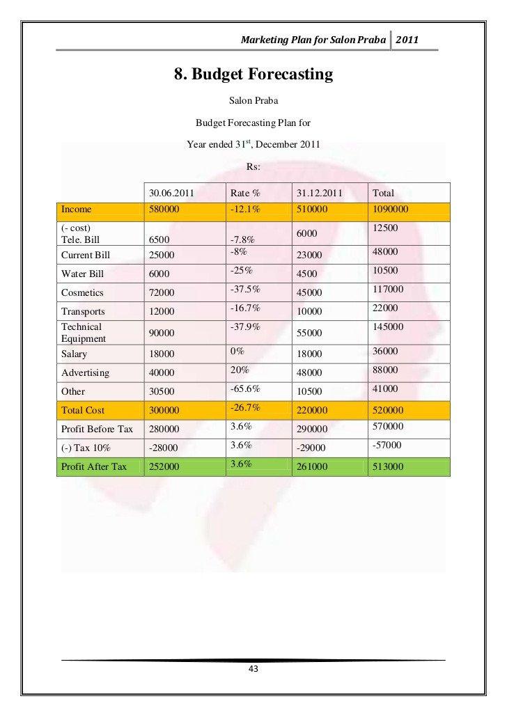 Hair Salon Budget Template Index Of Cdn 2 2015 237