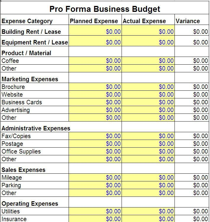 Hair Salon Budget Template Pro forma Bud 710×749 Pixels