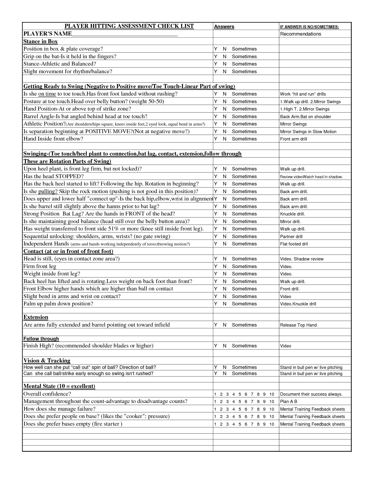 Head to toe assessment Template Physical Nursing assessment Template to Pin On