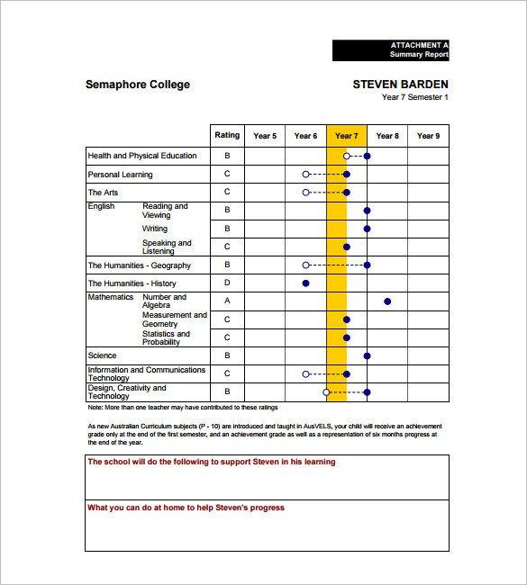 High School Report Card Template 27 Progress Report Card Templates Google Doc Pdf Psd
