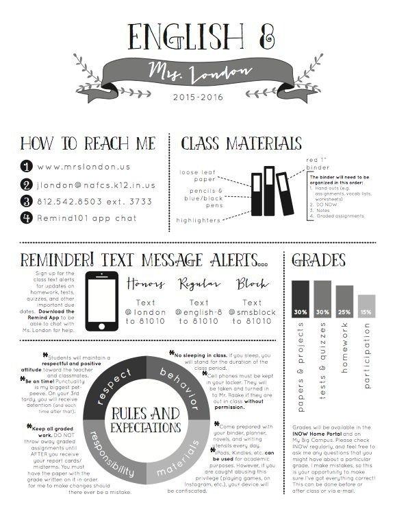 High School Syllabus Template top 25 Best Syllabus Template Ideas On Pinterest