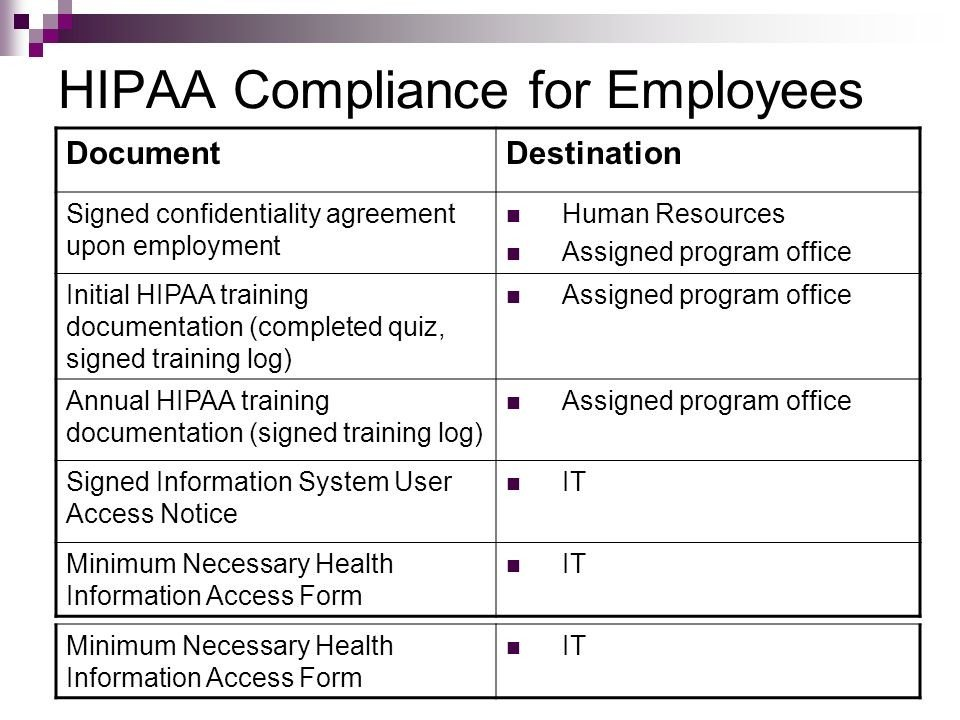 Hipaa Compliance forms for Employees Shelby County Health Department Ppt Video Online
