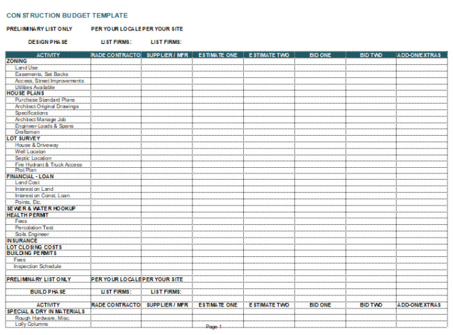 Home Construction Budget Spreadsheet Construction Bud Template 7 Cost Estimator Excel Sheets