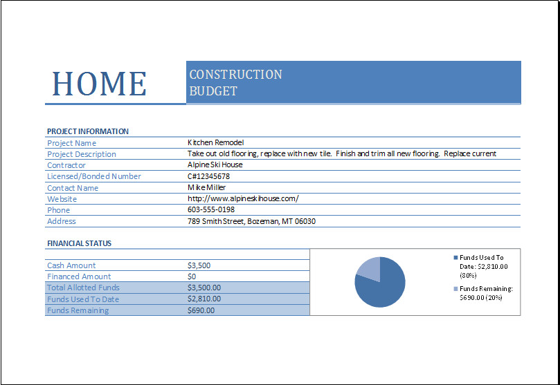 Home Construction Budget Spreadsheet Home Construction Bud Worksheet for Excel