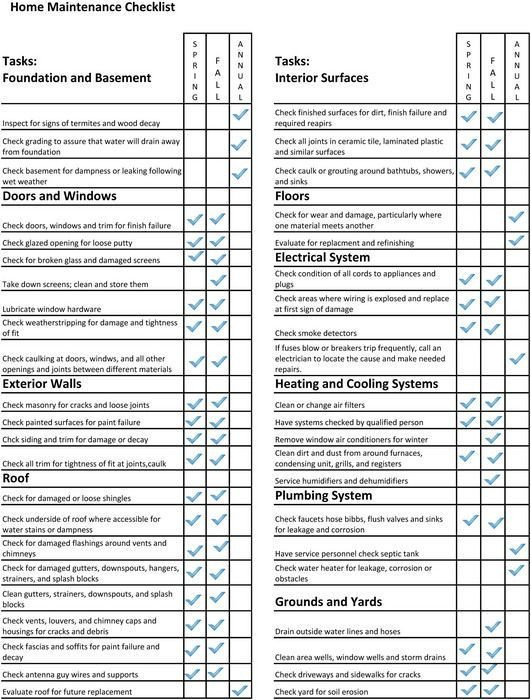 Home Maintenance Checklist Printable Pinterest • the World's Catalog Of Ideas