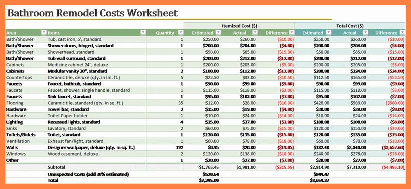 Home Remodeling Cost Estimate Template 6 Kitchen Remodel Estimator