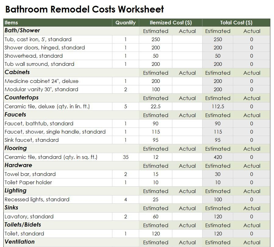 Home Remodeling Cost Estimate Template Bathroom Remodel Cost Calculator
