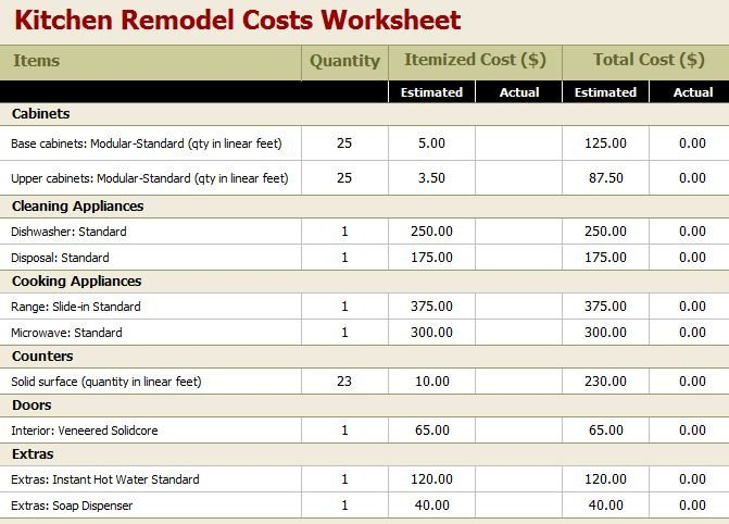 Home Remodeling Cost Estimate Template Home Remodel Bud Worksheet – Remodel Quick Tips