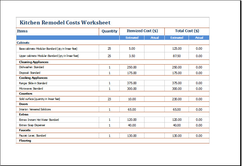 Home Remodeling Cost Estimate Template Ms Excel Kitchen Remodel Costs Calculator Template