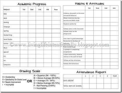 Homeschool Report Card Template Free Free Homeschool Report Cards