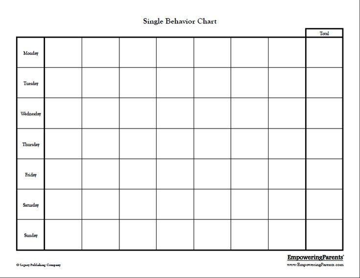 Hourly Chart Template Correct Bad Behavior Customizable Behavior Charts