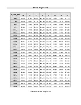 Hourly Chart Template Hourly Wage Chart Template