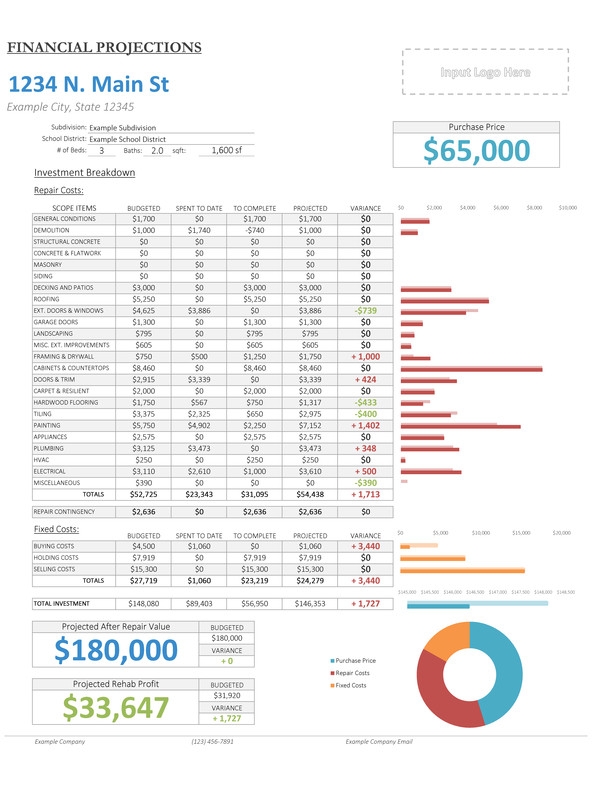 House Flipping Budget Spreadsheet Template Financial Projections Report House Flipping Spreadsheet