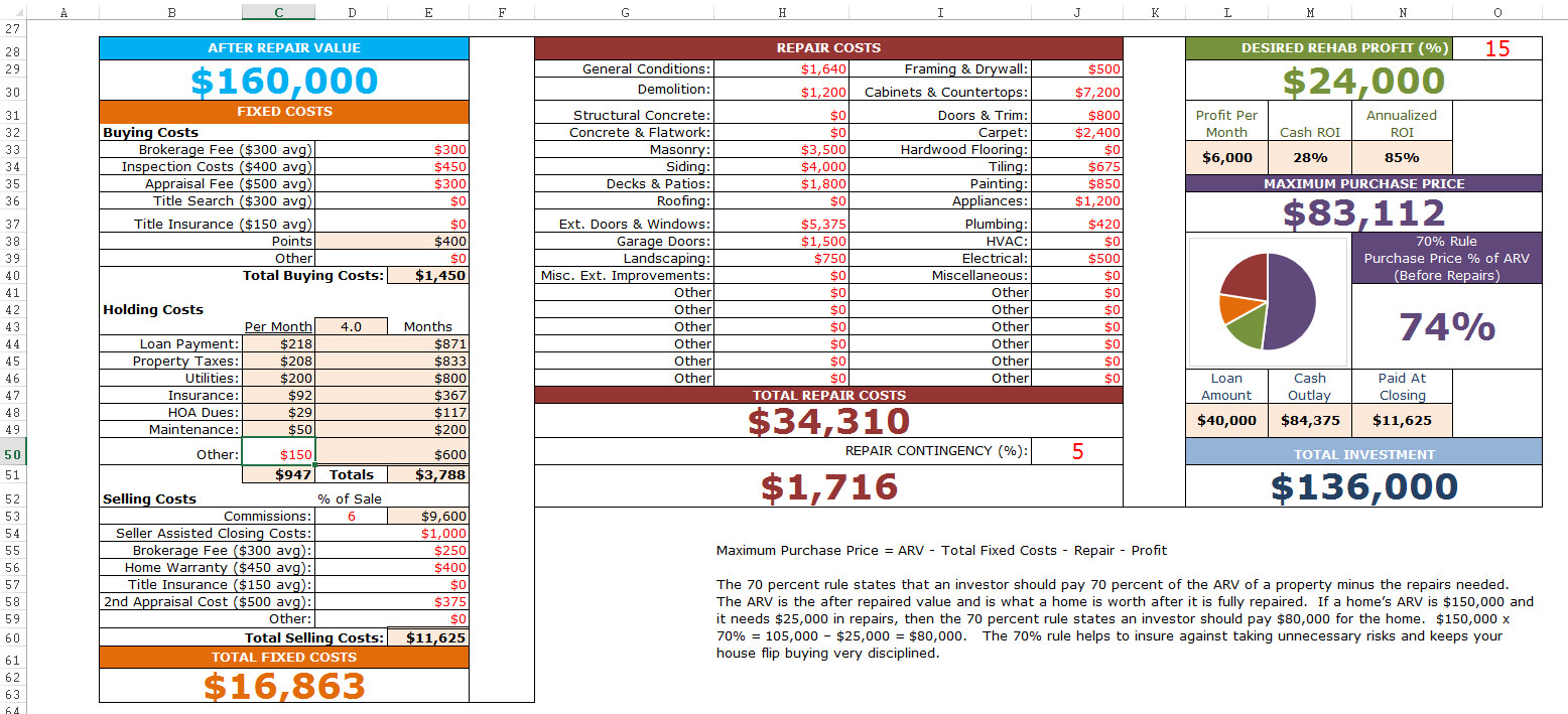 House Flipping Budget Spreadsheet Template Fix N Flip Rehab Analyzer for Excel