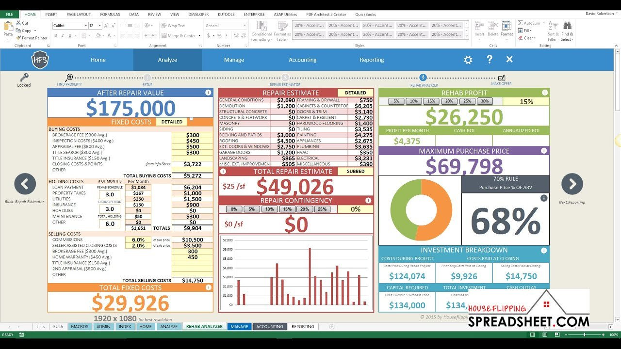 House Flipping Budget Spreadsheet Template House Flipping Spreadsheet 4z New Rehab Analyzer