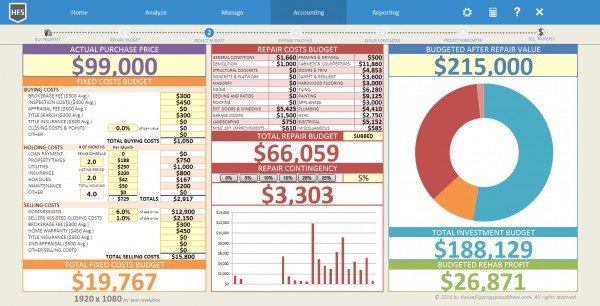 House Flipping Budget Spreadsheet Template House Flipping Spreadsheet software 2017 Reviews