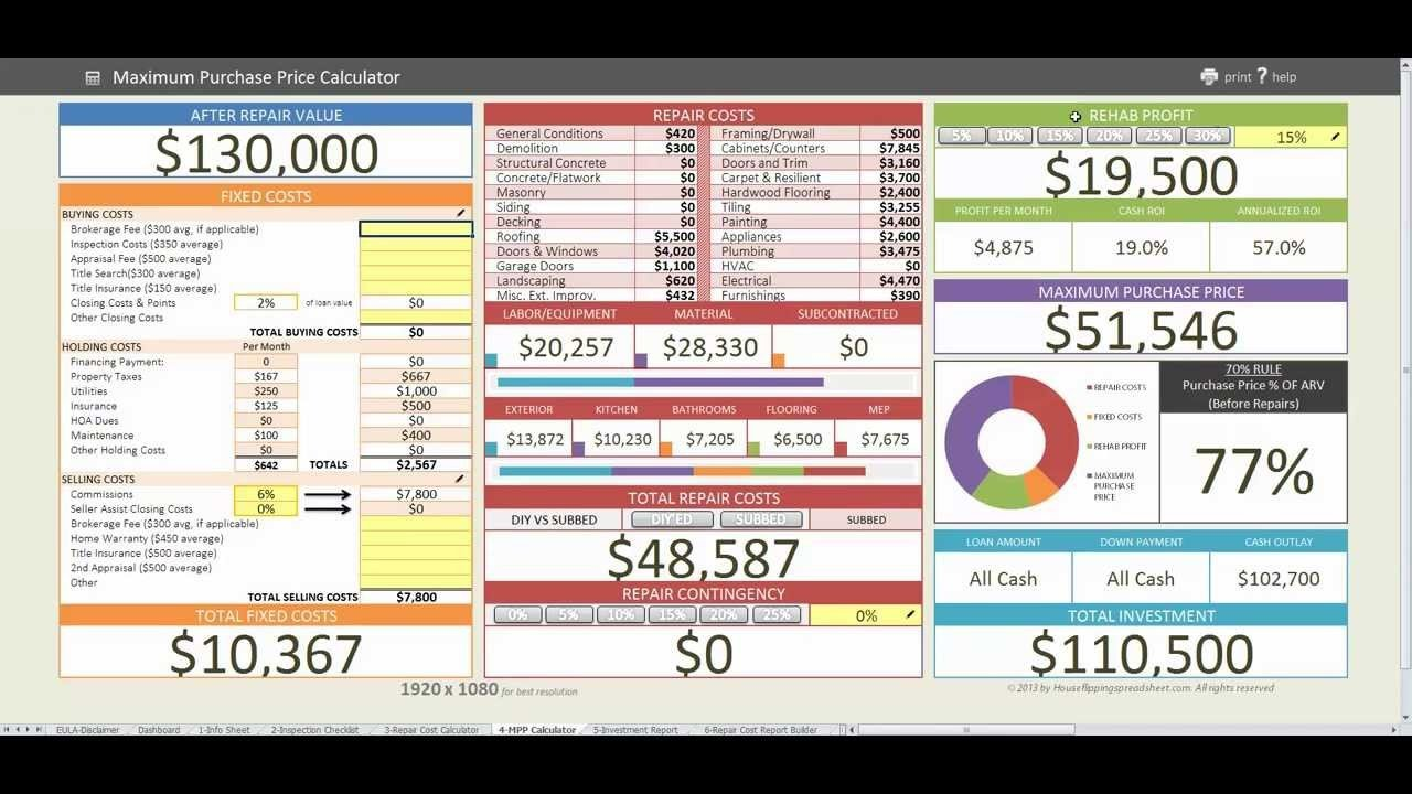 House Flipping Budget Spreadsheet Template House Flipping Spreadsheet Speed Round