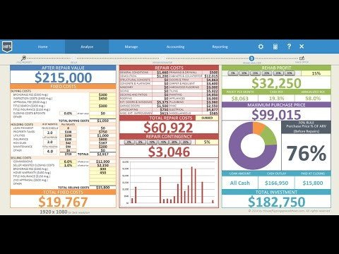 House Flipping Budget Spreadsheet Template Real Estate Deal Analyzer Spreadsheet for Flipping Houses