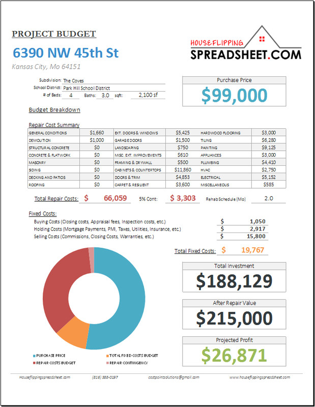 House Flipping Budget Spreadsheet Template Repair Cost Bud Er House Flipping Spreadsheet