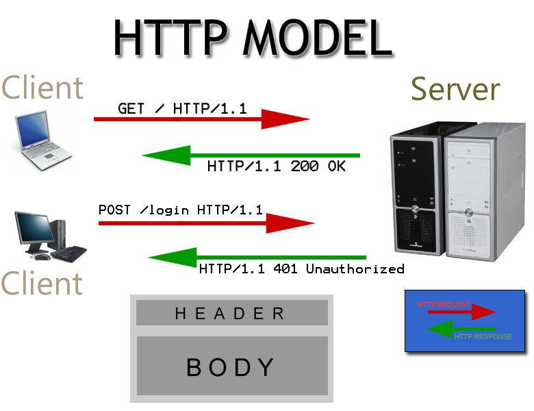 Http: Rest Restful Api Callback for Stand Alone Applications