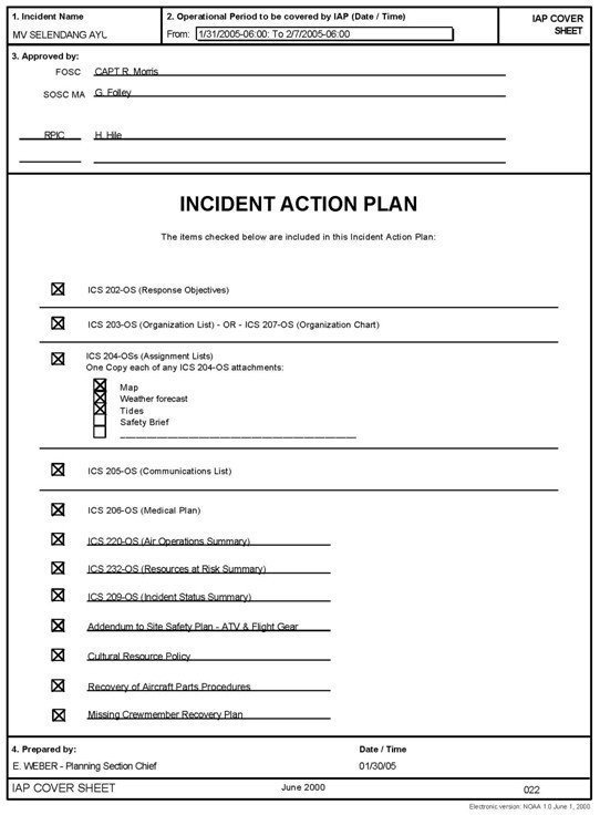 Incident Response Plan Template Incident Response Plan Template