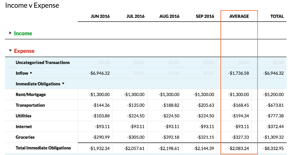 Income and Expense form In E V Expense Report Ynab Help