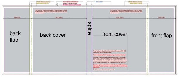 Indesign Book Layout Template Untitled Document [ ]