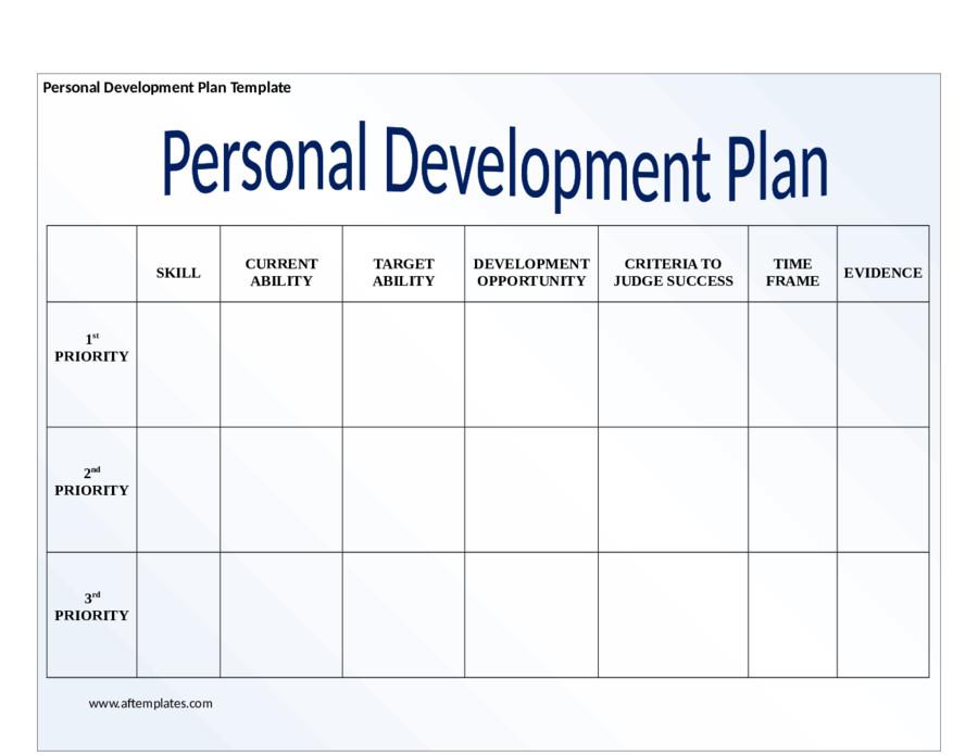 Individual Development Plan Template 2019 Personal Development Plan Fillable Printable Pdf