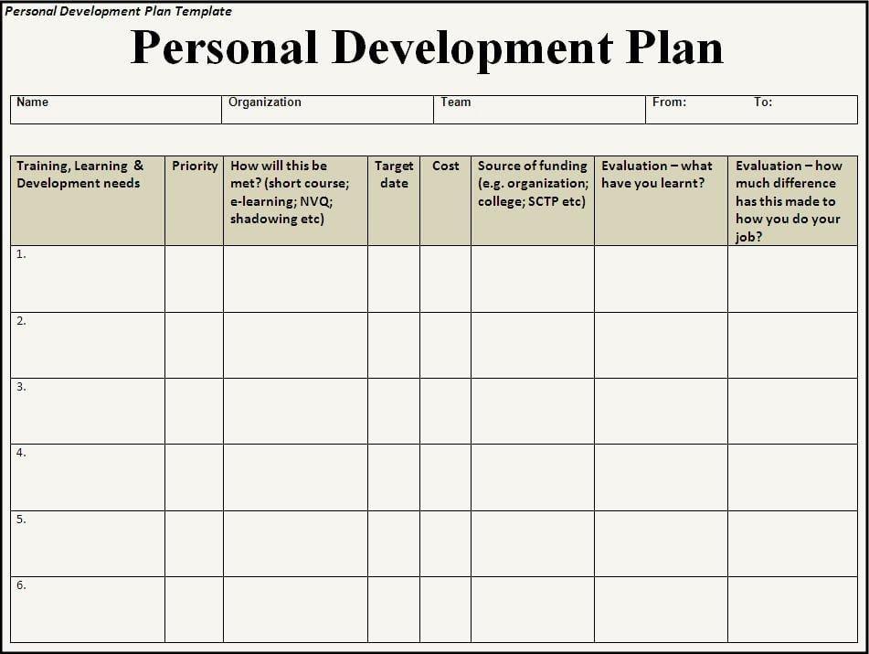 Individual Development Plan Template 6 Free Personal Development Plan Templates Excel Pdf formats