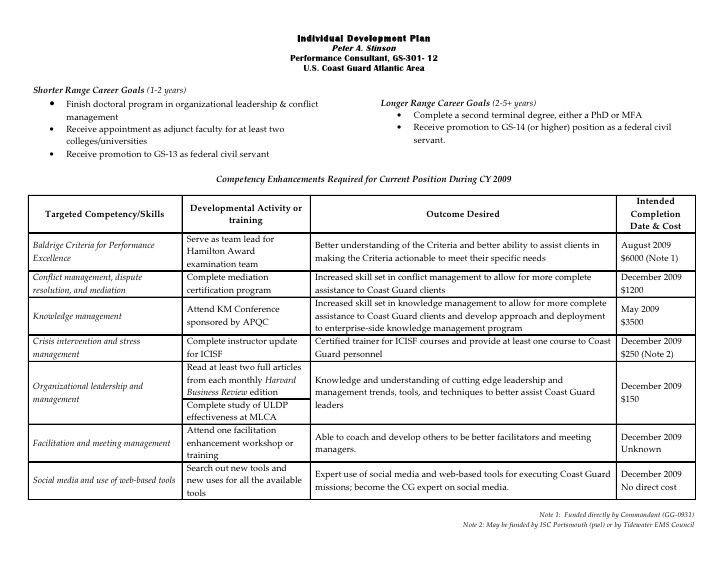 Individual Development Plan Template Individual Development Plan Peter …
