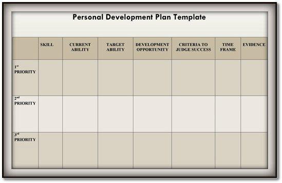 Individual Development Plan Template Personal Development Plan Template – 9 Free Samples In Pdf