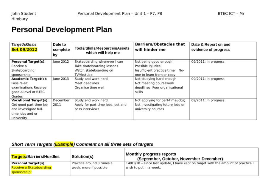 Individual Development Plan Template Personal Development Plan Template