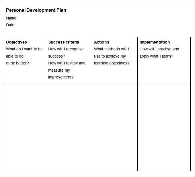 Individual Development Plan Template Sample Personal Development Plan Template 8 Free Sample