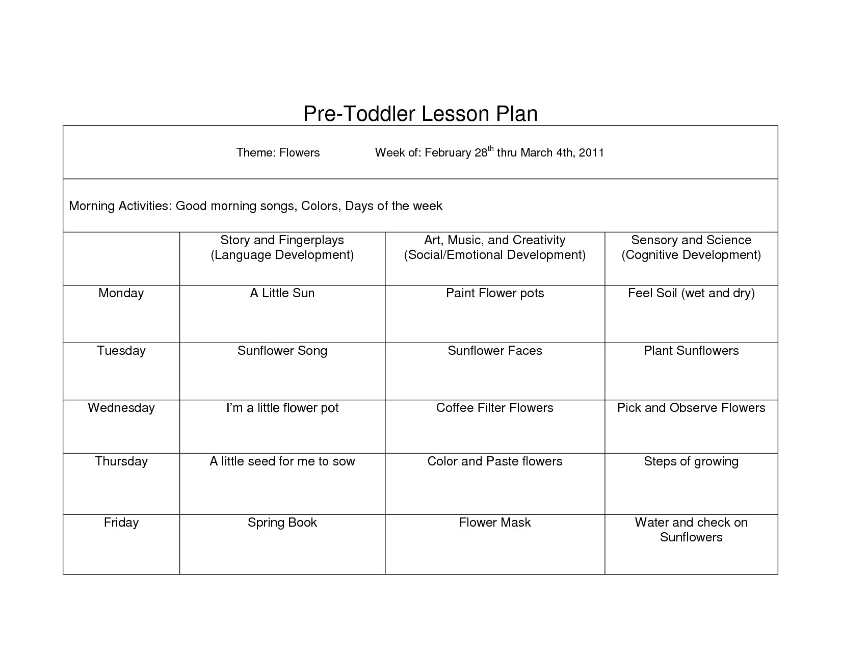 Infant Lesson Plan Template Creative Curriculum Blank Lesson Plan