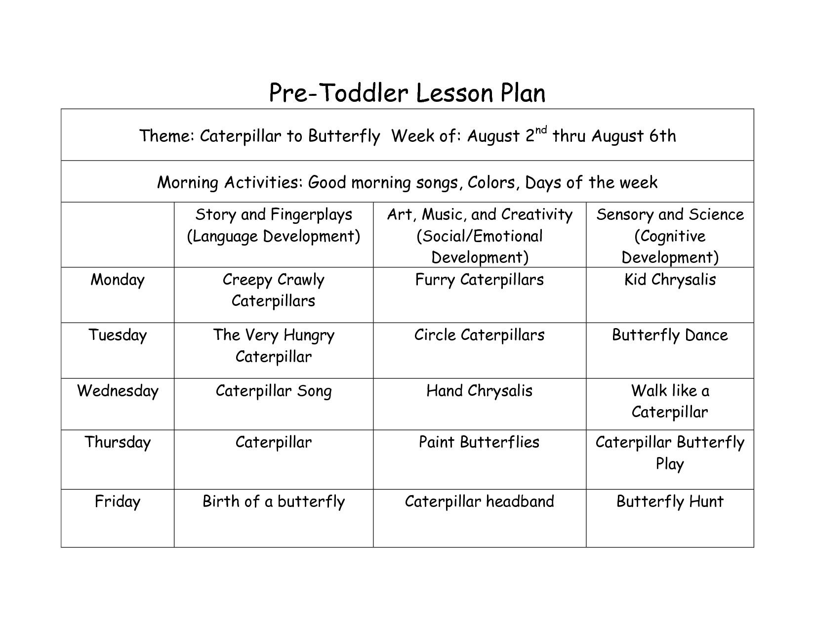Infant Lesson Plan Template toddler Curriculum Lesson Plans Yahoo Image Search
