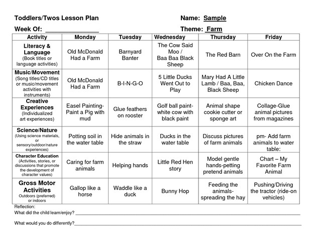 Infant Lesson Plan Templates Provider Sample Lesson Plan Template