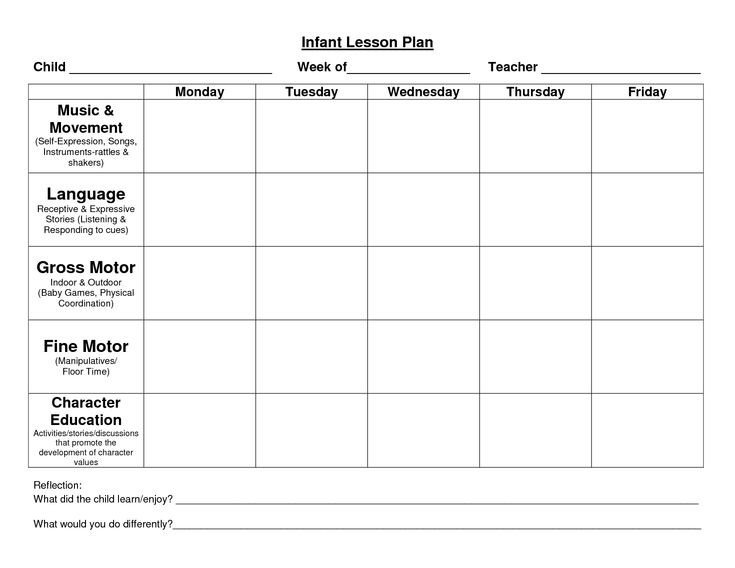 Infant Lesson Plan Templates toddler Curriculum Lesson Plans Yahoo Image Search