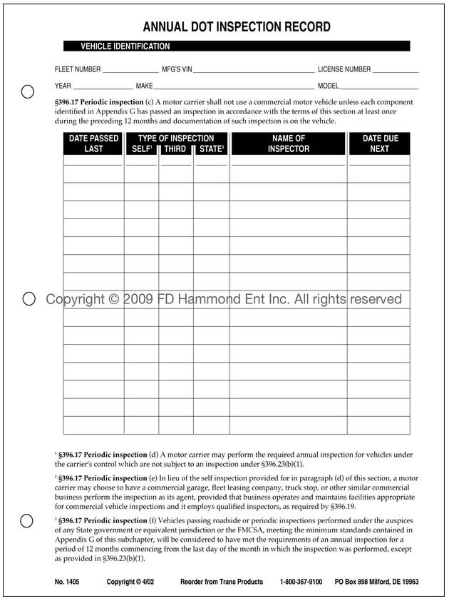 Inspection Log Sheet Annual Dot Inspection Record – No 1405