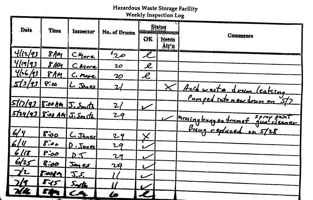 Inspection Log Sheet Weekly Inspection Of Your Waste Storage area