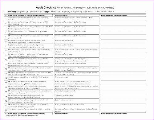 Internal Audit Checklist Template Excel 6 Audit Checklist Template Excel Exceltemplates