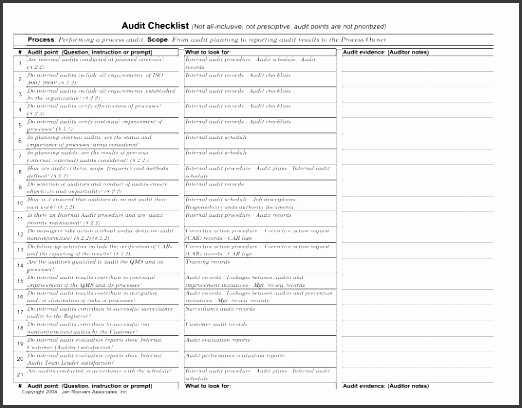 Internal Audit Checklist Template Excel 6 Process Checklist Template Sampletemplatess