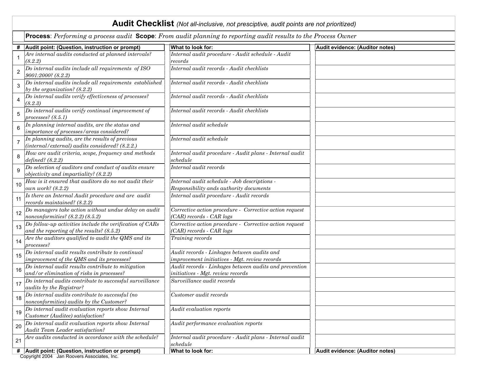 Internal Audit Checklist Template Excel Download Internal Audit Checklist Template Excel