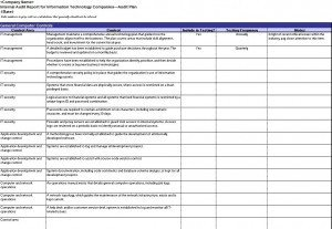 Internal Audit Checklist Template Excel Internal Audit Checklist