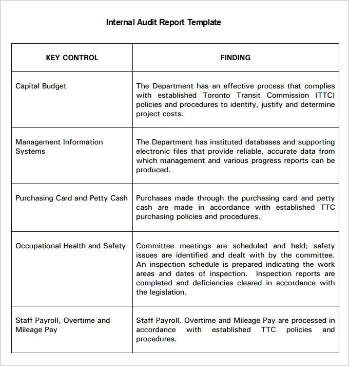 Internal Audit Report Samples 20 Internal Audit Report Templates Word Pdf Apple
