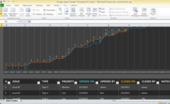 Issue Tracking Template Excel Best Project Management Templates for Excel