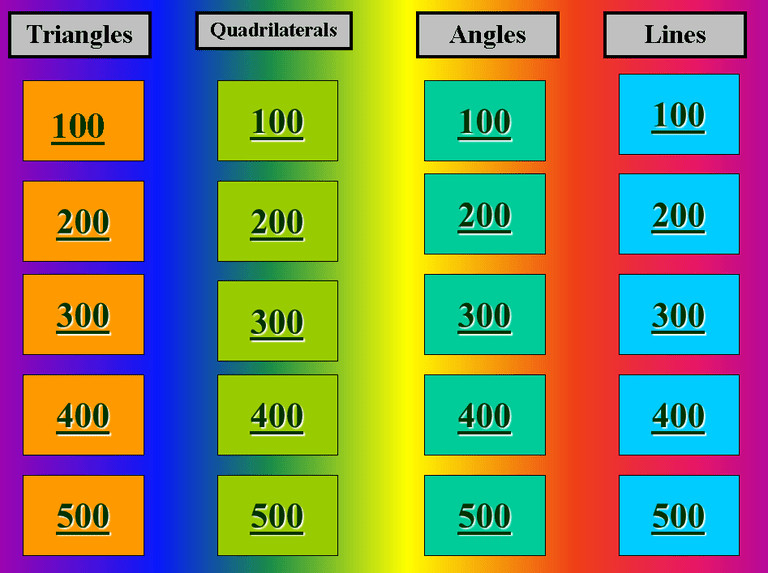 Jeopardy Powerpoint Template with Score 11 Free Jeopardy Templates for the Classroom