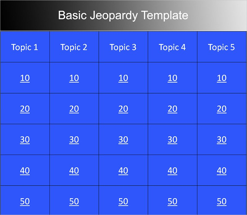 Jeopardy Powerpoint Template with Score Cake Brochure Pdf Cake Ideas and Designs