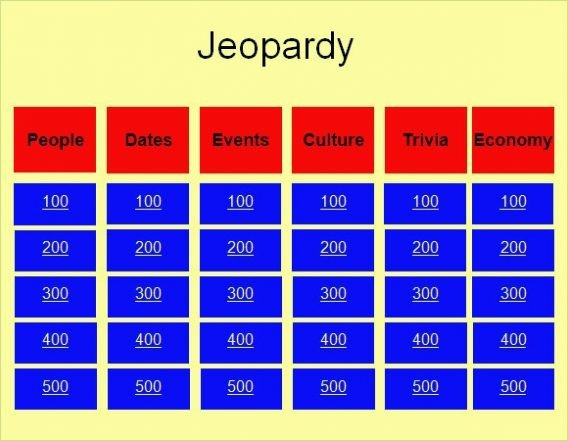 Jeopardy Powerpoint Template with Score Free Jeopardy Powerpoint Template with Score