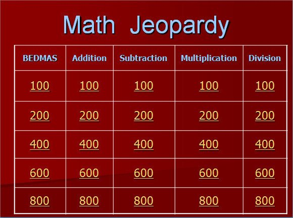 Jeopardy Powerpoint Template with Score Jeopardy Powerpoint Template 8 Free Samples Examples