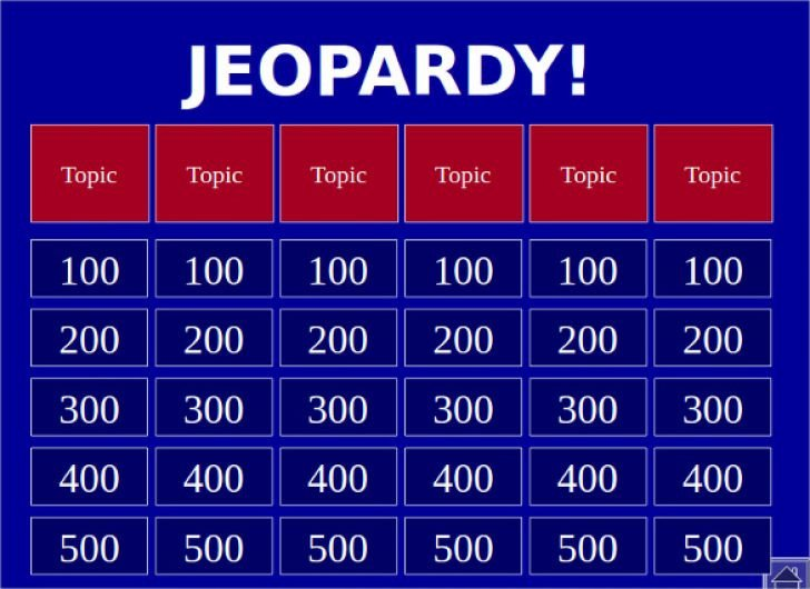 Jeopardy Powerpoint Template with Score Jeopardy Powerpoint Template with Score